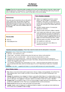Preview of English Literature- AQA GCSE (higher tier)