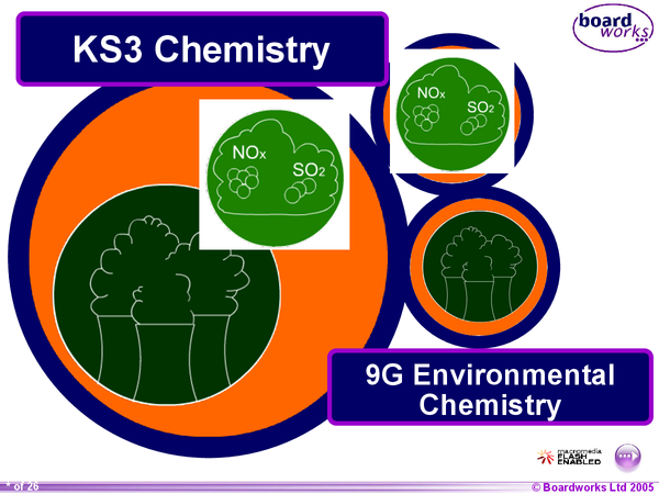 Preview of Environmental Chemistry