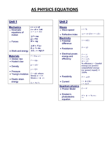 Preview of Equations for physics in PDF