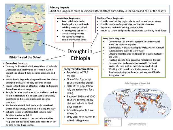 Preview of Ethiopia Drought 2006