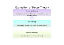 Preview of Evaluation of Decay Theory - Remembering and Forgetting