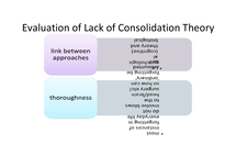 Preview of Evaluation of Lack of Consolidation Theory - Remembering and Forgotting