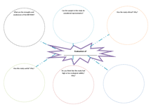 Preview of evaluation of studies mindmap