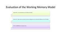 Preview of Evaluation of the Working Memory Model - Remembering and Forgetting