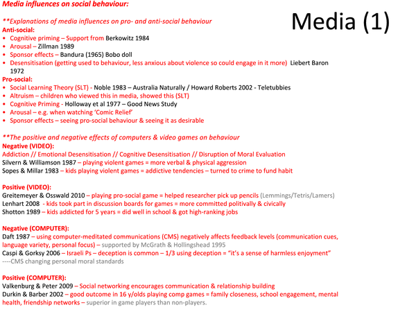 Preview of Exam checklist for PSYA4 - Media - What you need to know
