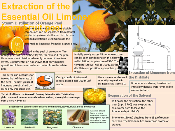 Preview of extraction of limonene