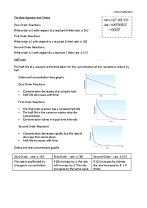 Preview of F325 ~ The Rate Equation and Orders