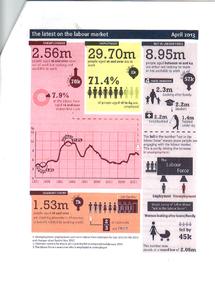 Preview of Figures for exam..macroeconomics