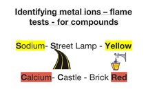 Preview of FLAME TEST POSTER TO REMEMBER - SILLY