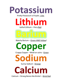 Preview of Flame Test Rhymes that helped me through Chemistry - Colours