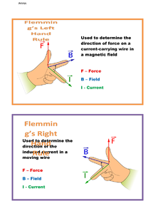Preview of Flemming's Hand Rules Poster
