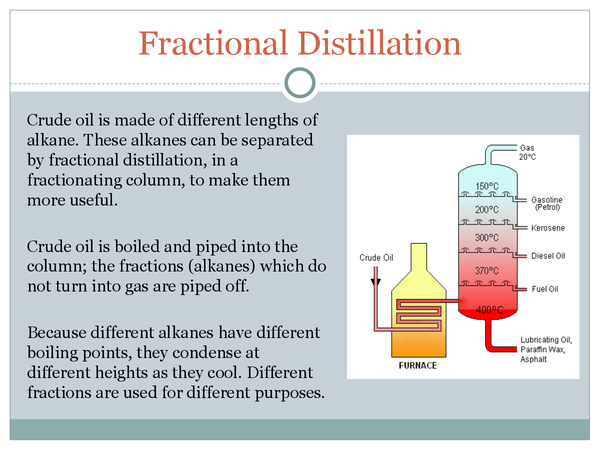 Preview of Fractional Distillation