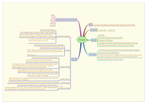 Preview of Freud Mindmap