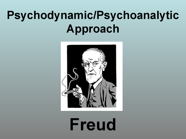 Preview of Freud's Psychodynamic/Psychoanalytic Approach