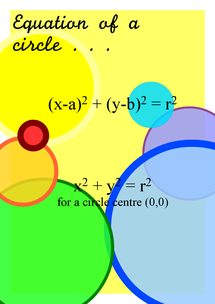 Preview of FSMQ - Equation of a circle