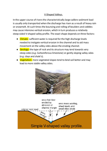 Preview of Full set of revision notes for river landforms