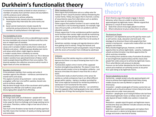 mertons theory essay Merton's strain theory - sociology essay example robert k - merton's strain theory introduction merton was an american sociologist that wrote in the 1930's putting out his first major work in 1938 called social structure and anomie.