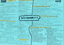 Preview of G4 SUSTAINABILITY A2 WJEC Food and water