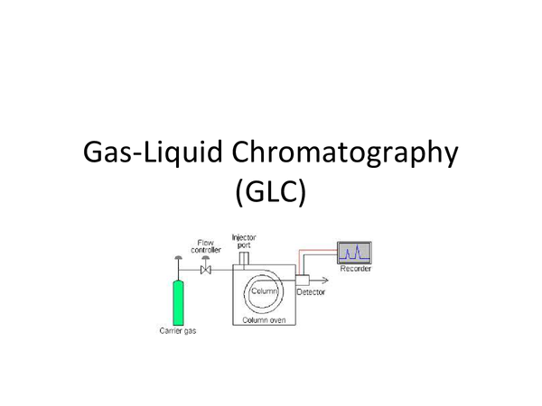 Preview of Gas Chromatography