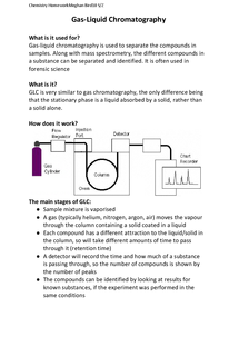 Preview of Gas-Liquid Chromatography