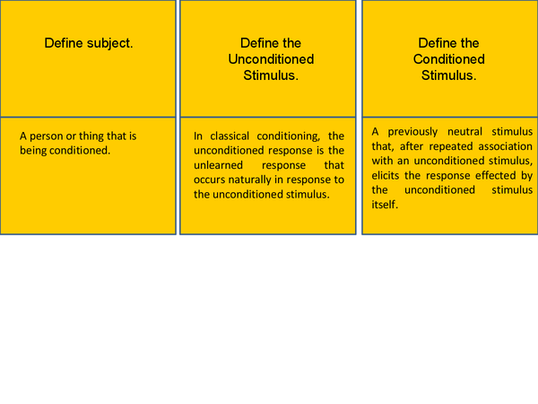 ocr 21st century science case study questions