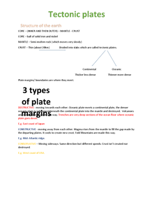 Preview of GCSE - GEOGRAPHY ~(AQA  A SPEC.) Unit 1a: Tectonic plates