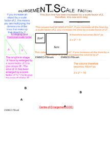 Preview of GCSE Maths - Enlargements and Scale Factors