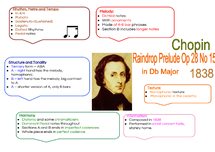Preview of GCSE Music - Chopin Section B