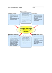gcse history revision notes germany Get the wjec gcse history germany in transition, 1919-1939 and the usa: a nation of contrasts, 1910-1929 at microsoft store and compare products with the latest.