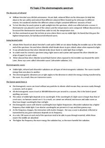 Preview of GCSE Physics Edexcel P1 Topic 2