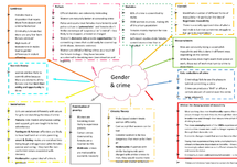 Preview of Gender and Crime mindmap