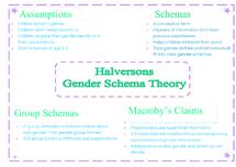 Preview of Gender: Halversons Schema Theory