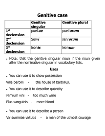 Preview of Genitive Case