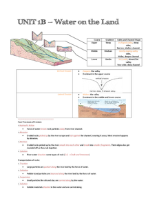 Preview of Geography GCSE: Unit 1B - Water on Land