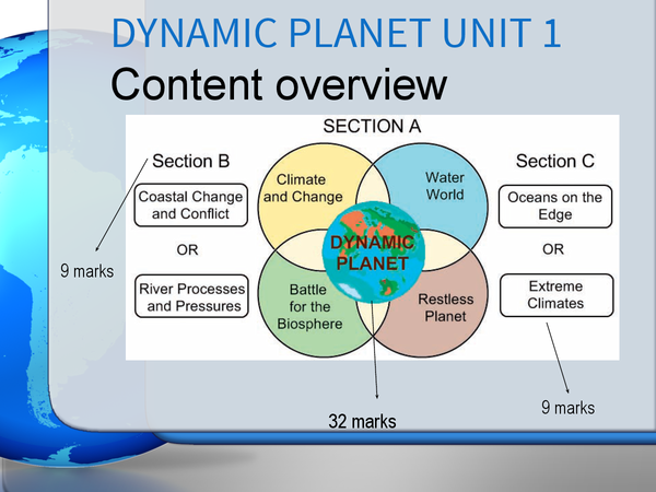Preview of geography unit 1 the dynamic planet the basics
