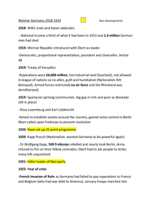 Preview of Germany timeline 1918-1945