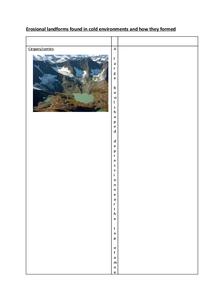 Preview of Glacial Landforms