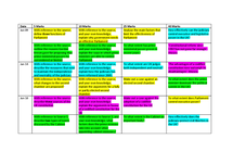 Preview of Government and Politics Unit 2 Revision Grid