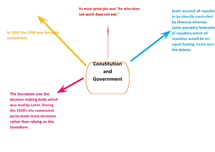 Preview of Government and Constitution Mind Map
