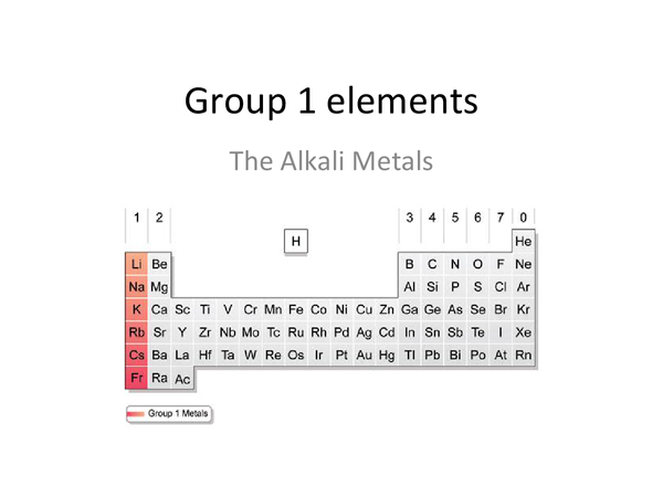 Preview of Group 1 elements - Alkali metals