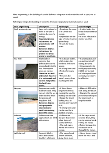 hard and soft river defences essay Hard v soft engineering evaluate and disadvantages is it hard or soft engineering what flood defences can you defence do most river flooding will be.
