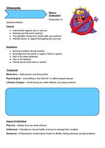Preview of Health & Social Care - STI's