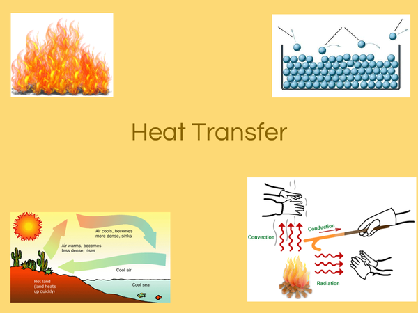 Preview of Heat Transfer