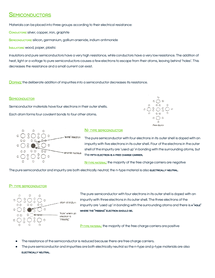 Preview of Higher Physics - Unit 3 - Semiconductors Introduction