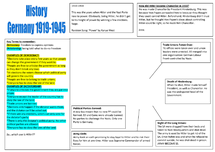 Preview of History Revision Notes [1933-1934]