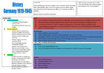 Preview of History Revision Notes [1934-1939]