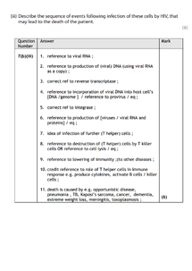 Preview of HIV AIDS exam questions and mark schemes (SNAB)
