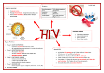Preview of HIV (Edexcel Biology Unit 4 A2)