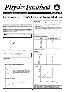 Preview of Hooke's Law Study Sheet