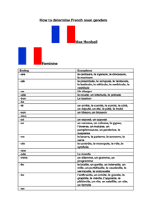 Preview of How to determine French noun genders